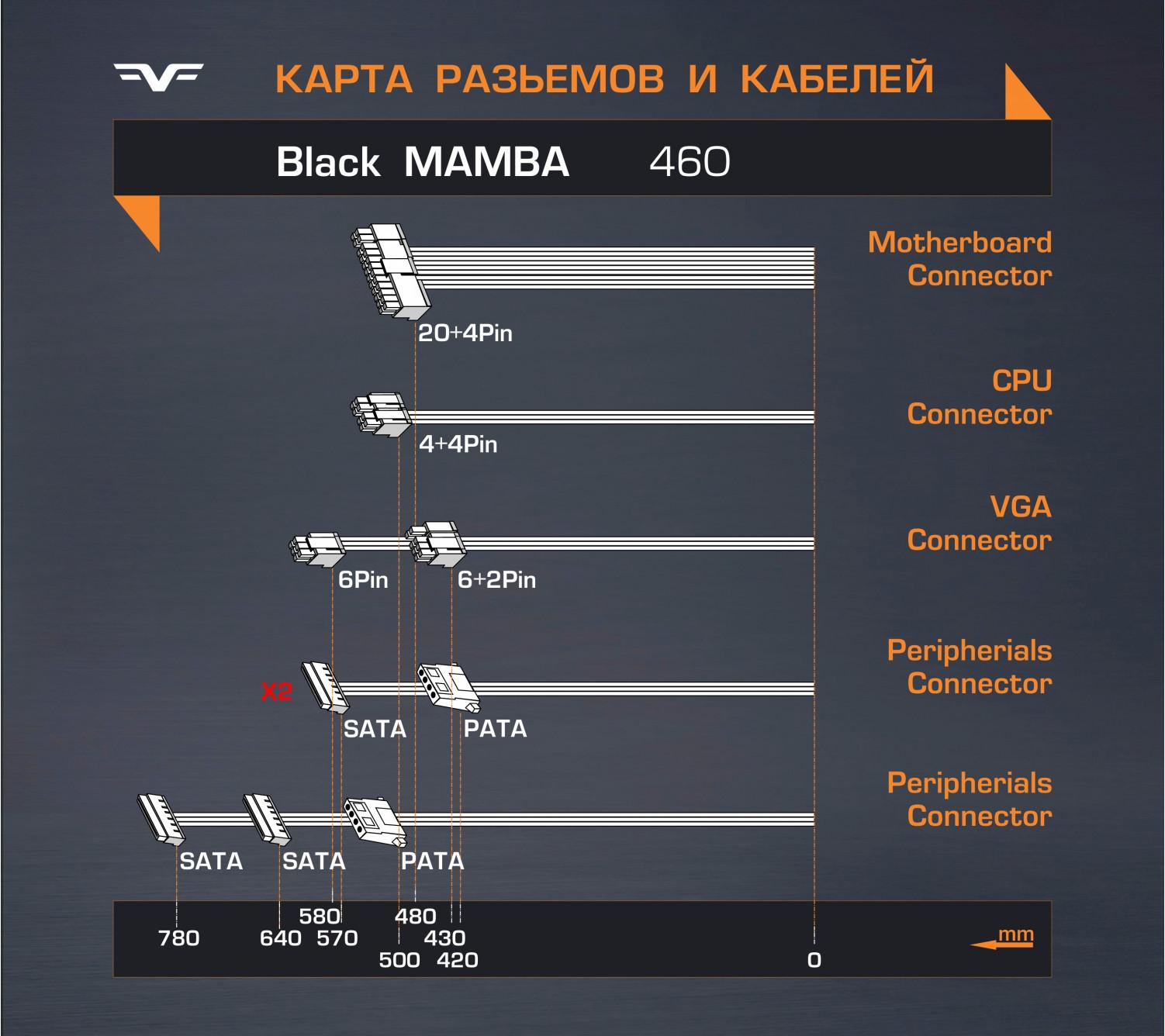 Блок Питания Frime Black Mamba 460